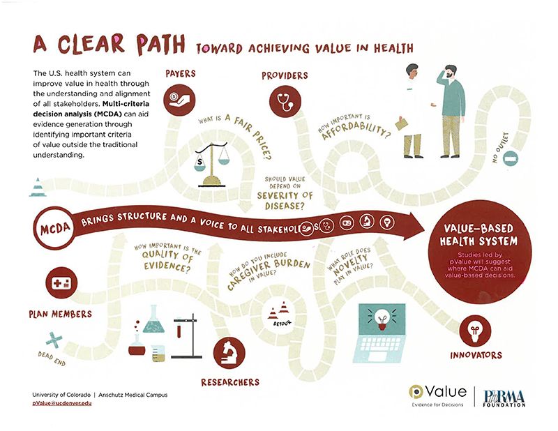 clear-path-pvalue