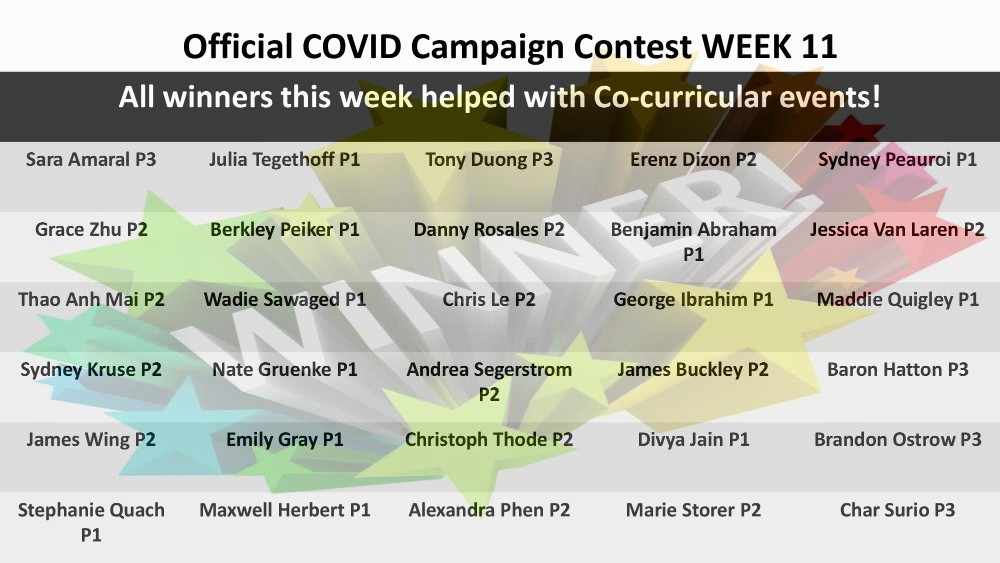 covid-contest-week11