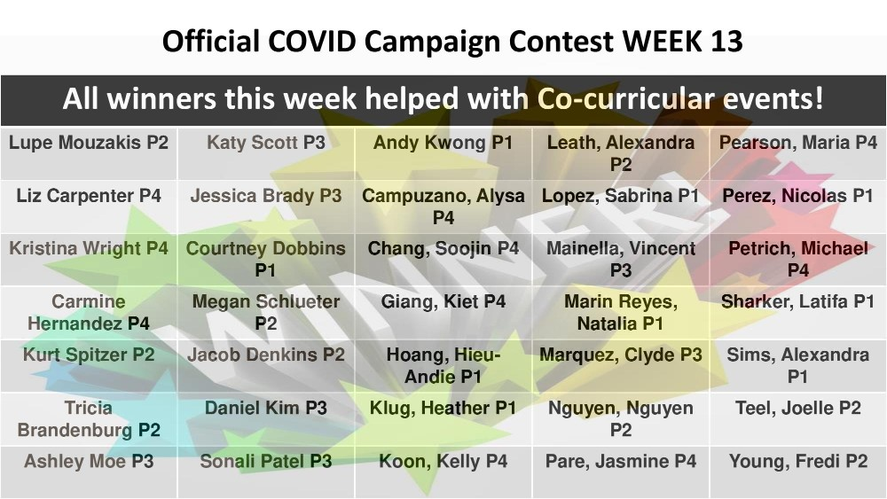 covid-contest-week13